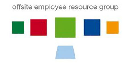 Offsite Employee Resource Group