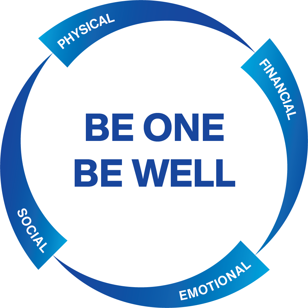 Be One. Be Well. Physical, Financial, Emotional, Social